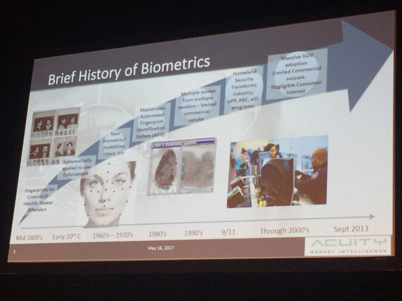 Evolution of Biometrics