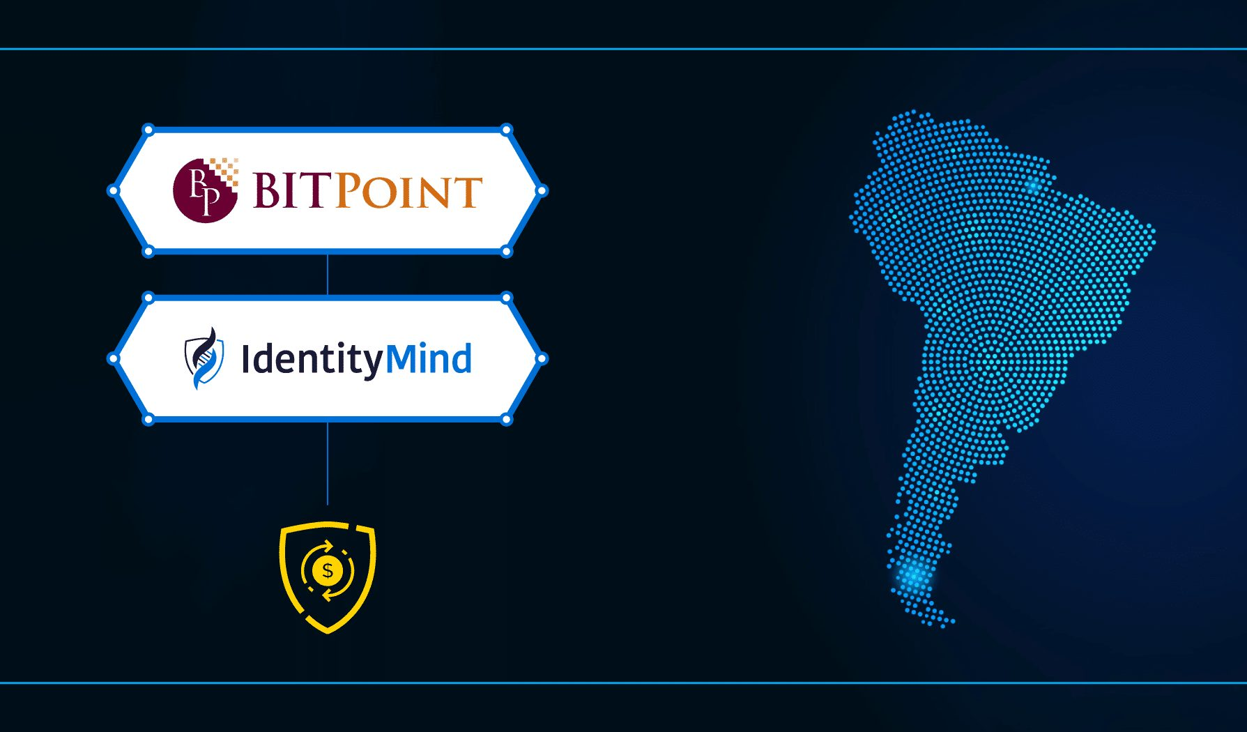 BITPoint Continues Latin America Expansion with IdentityMind Partnership for AML Compliance