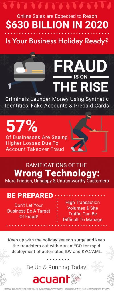 holiday shopping, holiday fraud, holiday scams, fraud prevention